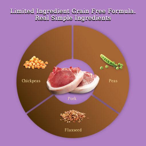 Zignature Pork Limited Ingredient Grain Free Dry Dog Food