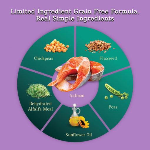 Zignature Salmon Limited Ingredient Grain Free Dry Dog Food